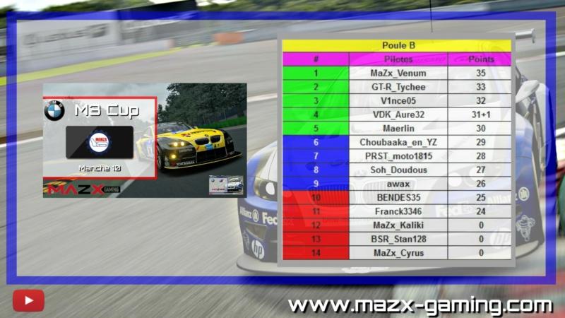 #Résultats - Manche 10 - Monza Monza_11
