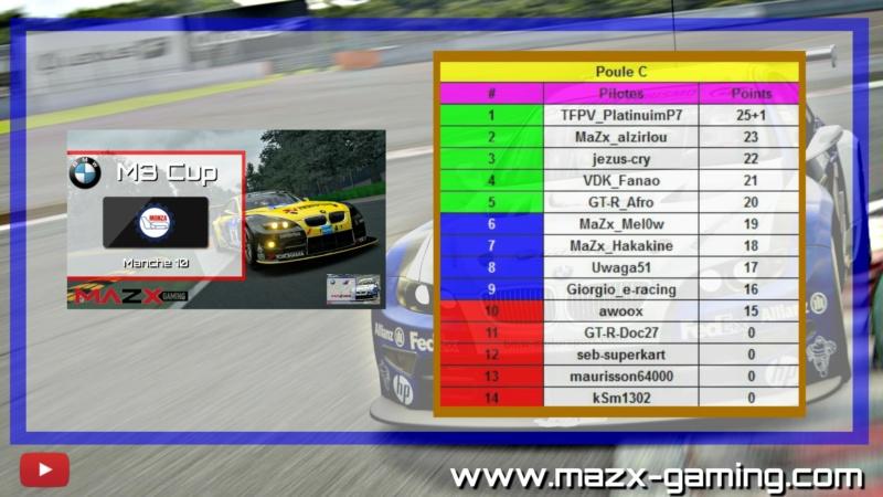 #Résultats - Manche 10 - Monza Monza_12
