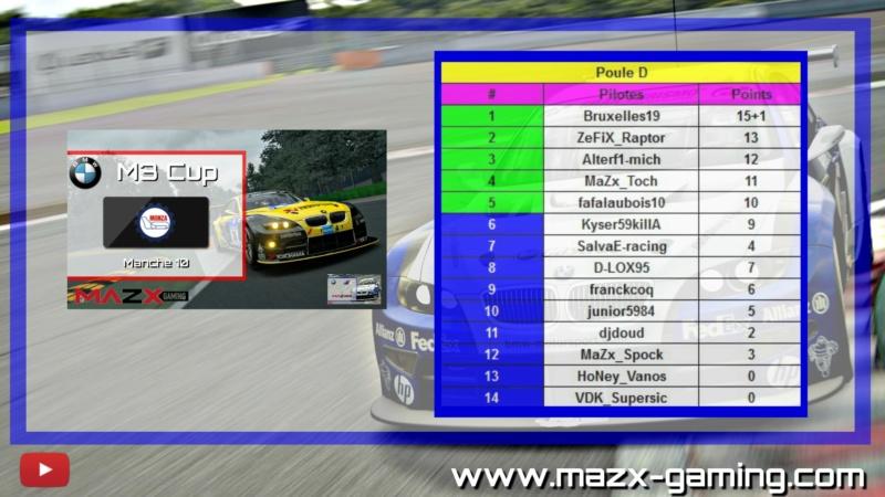 #Résultats - Manche 10 - Monza Monza_13