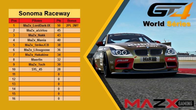 #Résultats - Manche 7 - Sonoma raceway Sonoma10