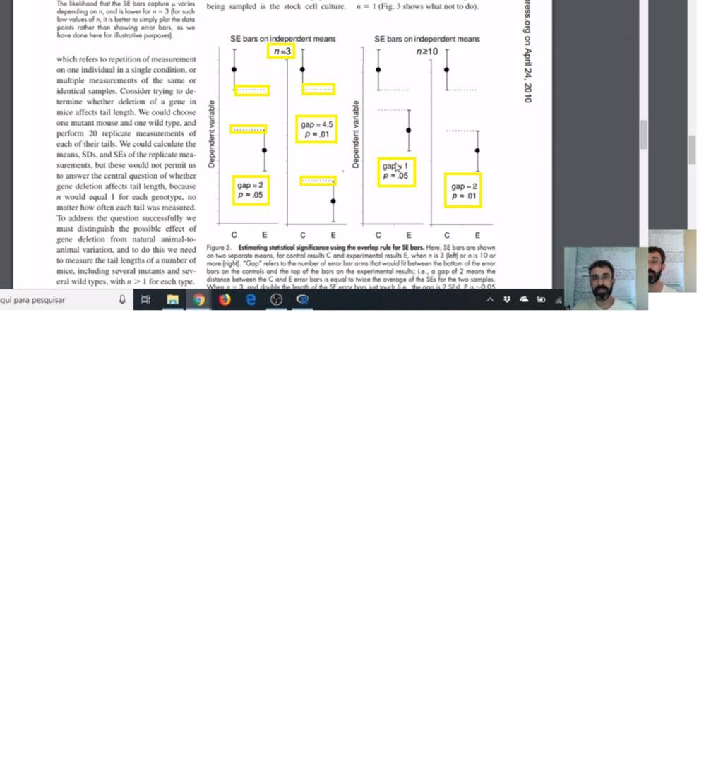 Gráfico para comprovar hipótese de diferença ou não Imagem11