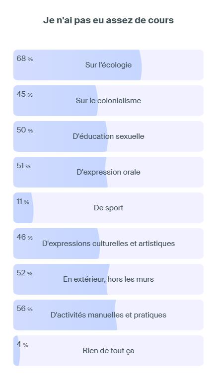 La Direction de France Culture et son projet culturel - Page 43 4115