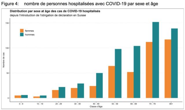 f(x)= .... Coronavirus Covid-19 - Page 16 Tmpch212