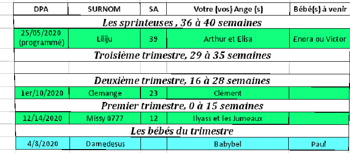 Tableau du 25 au 31/05 Screen12