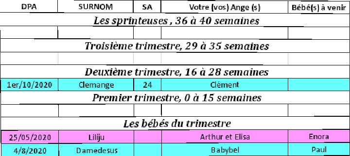 Tableau du 1er au 07/06/2020 Screen14