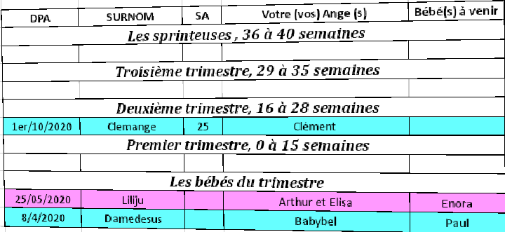 Tableau du 08/06 au 14/06/20 Screen15