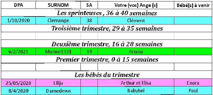 Tableau du 07/07/2020 au 13/07/2020 Screen17