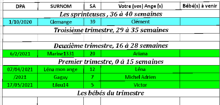 Tableau du 14/09 au 20/09/2020 Screen19