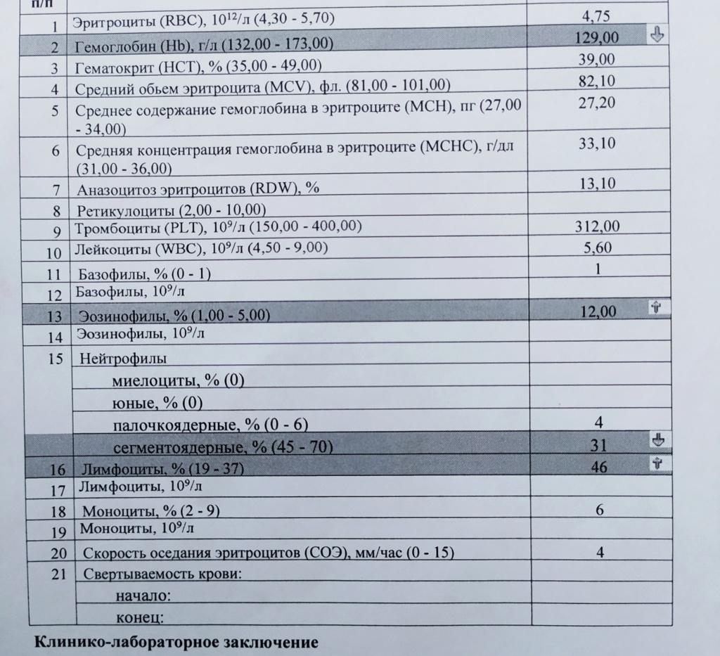 Евгений 13.01.2016 Img_2015