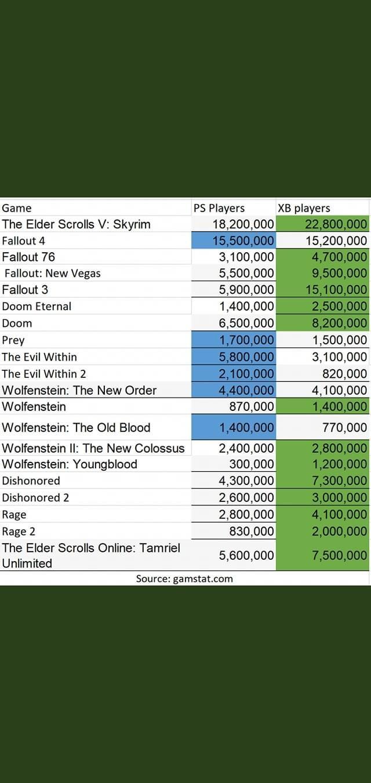 Pour l'instant, PS5 ou Xbox Serie X ? - Page 7 A7628310