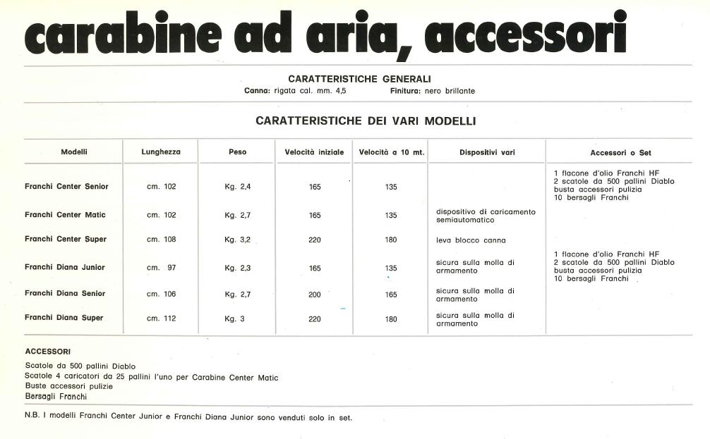 Recherche d'informations sur cette carabine 4.5 Franch11