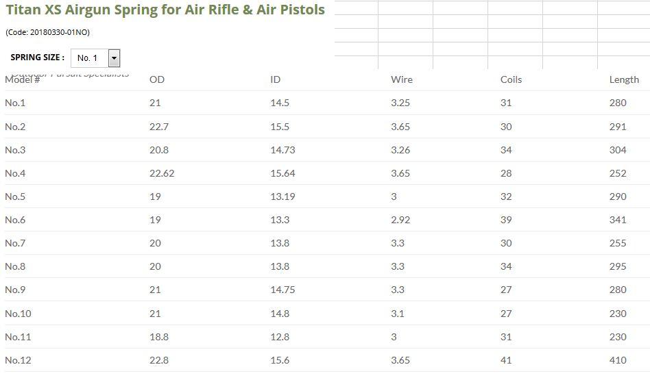 Recherche d'informations sur cette carabine 4.5 Ressor10