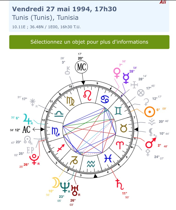 Demande de Conseils Thème Astral Af2c5a10