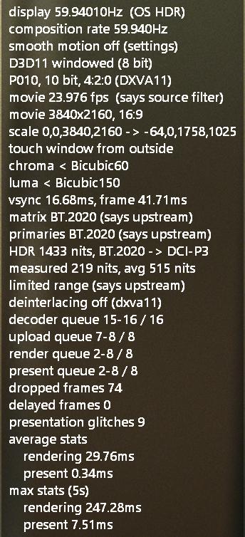 K-Lite Codec Pack 15.9.4 Mega+HEVC+MPC Color Controls+madVR = no color controls 2020-110