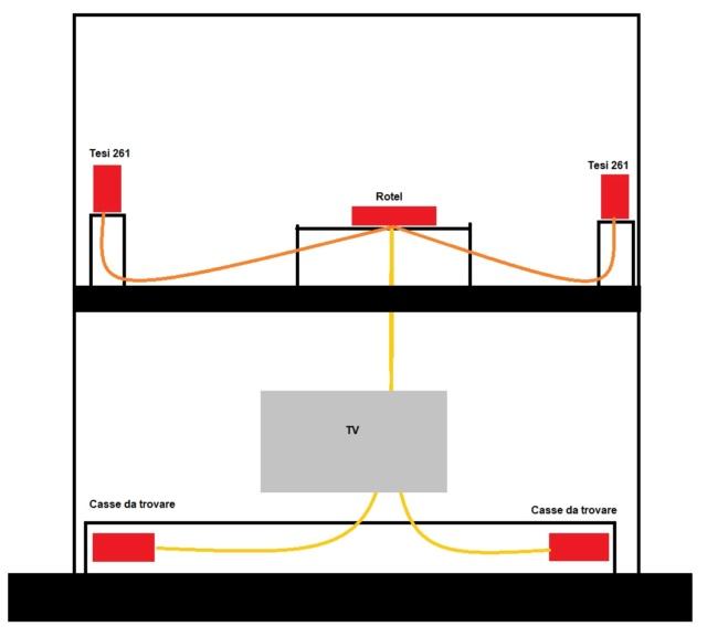 Consiglio per nuovi diffusori per Rotel A12 Ampli11