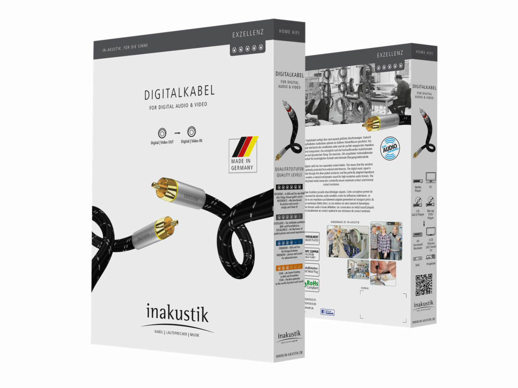 Inakustik Excellence Digital – Coaxial Cable (0.75meter) 00604413