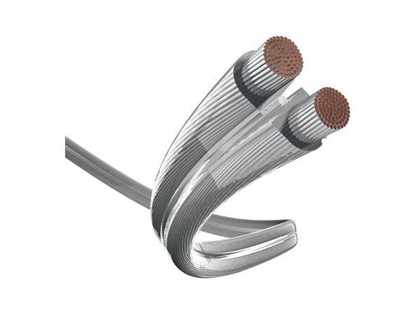 Inakustik Premium LS-Silver Speaker Cable – Made in Germany (1meter) Csm_0021