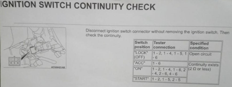 conectar GPS switch corte  bomba petroleo a L 200 2014 (codigo colores bomba) 00010