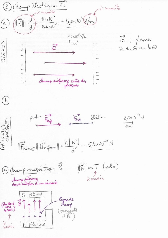 Corrigé des exercices de révision A210
