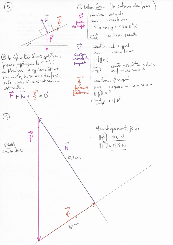 Corrigé des exercices de révision A310