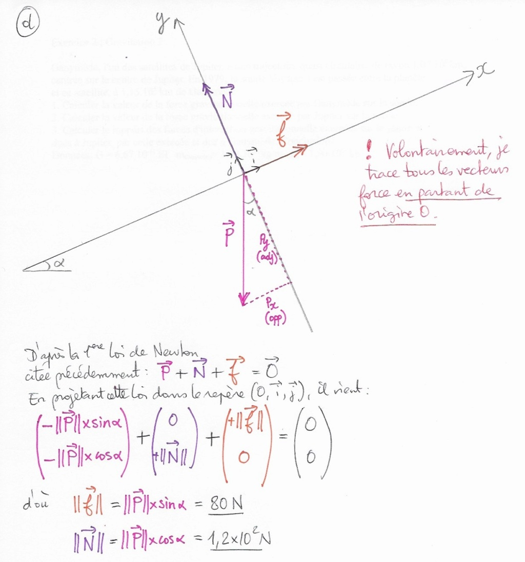 Corrigé des exercices de révision A410