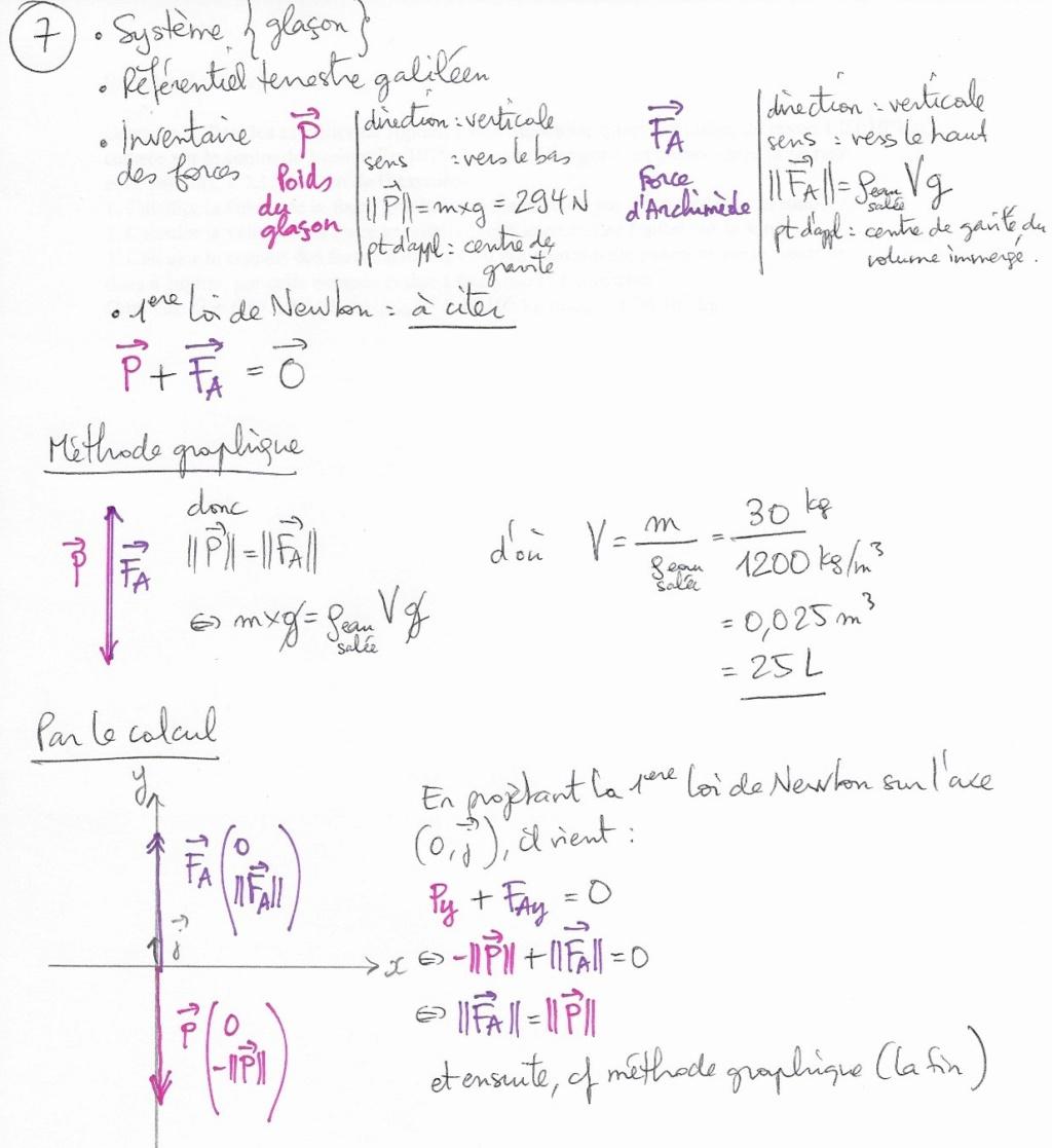 Corrigé des exercices de révision A610