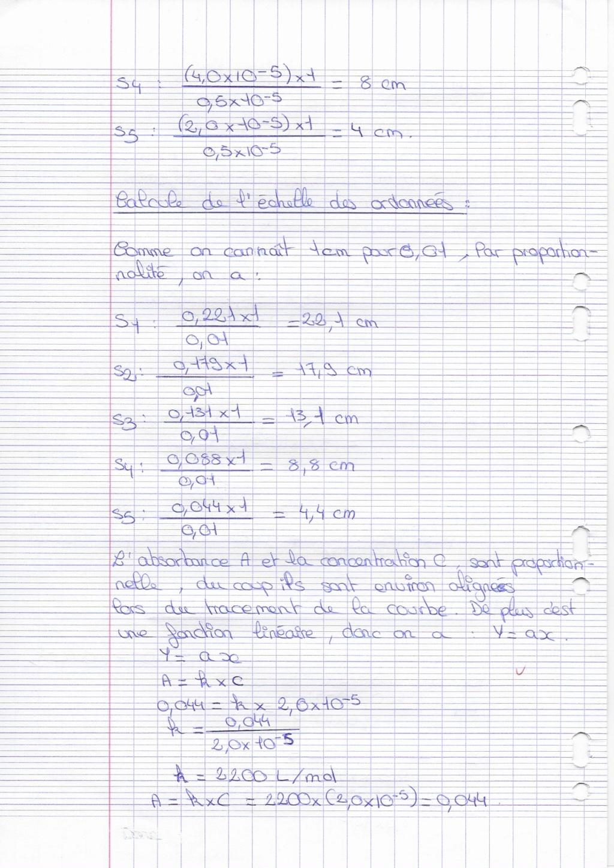 Corrigé du DM de chimie Docfil23