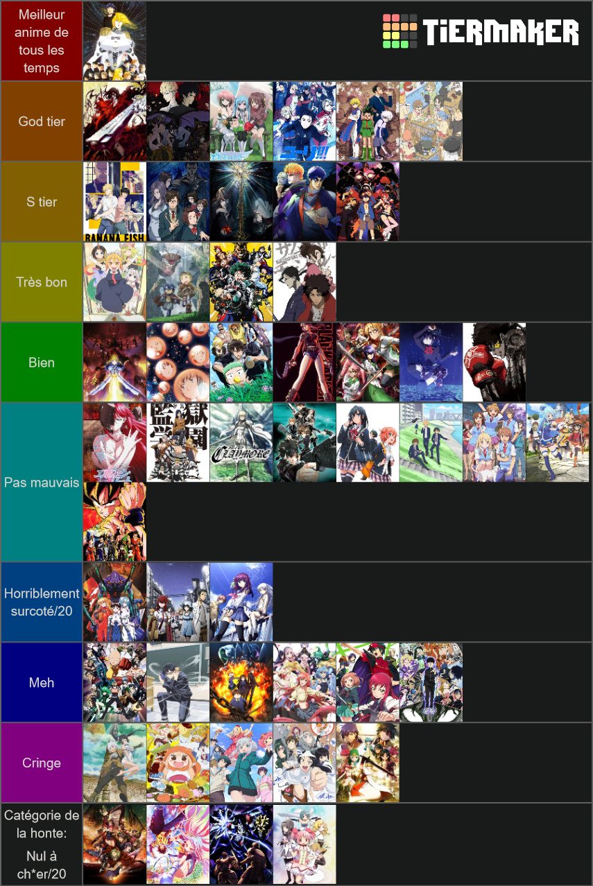 Tier list anime My-ima10