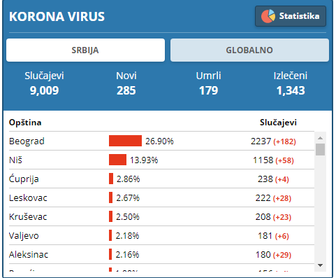 CORONA  virus-KOVID -19  - Page 6 110