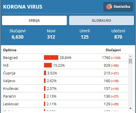 CORONA  virus-KOVID -19  - Page 5 2210