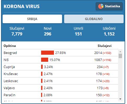 CORONA  virus-KOVID -19  - Page 6 99999911