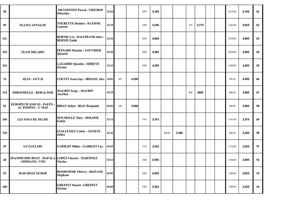 Manche de Garabit - Page 2 45333511