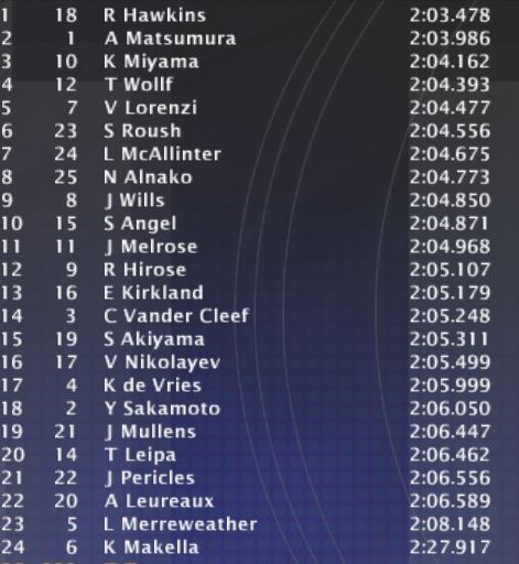 2019 Formula B Season Finnish Grand Prix - Page 5 Q110