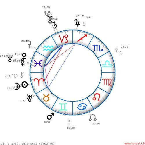 Saturne + Pluton - Page 3 5_04_110
