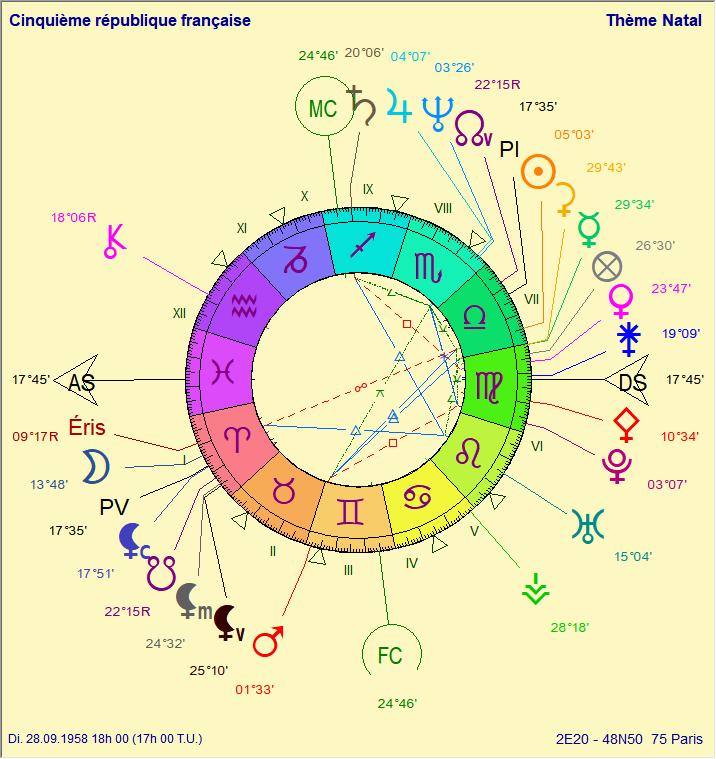jupiter - Jupiter + Neptune 2022 Cinqui10