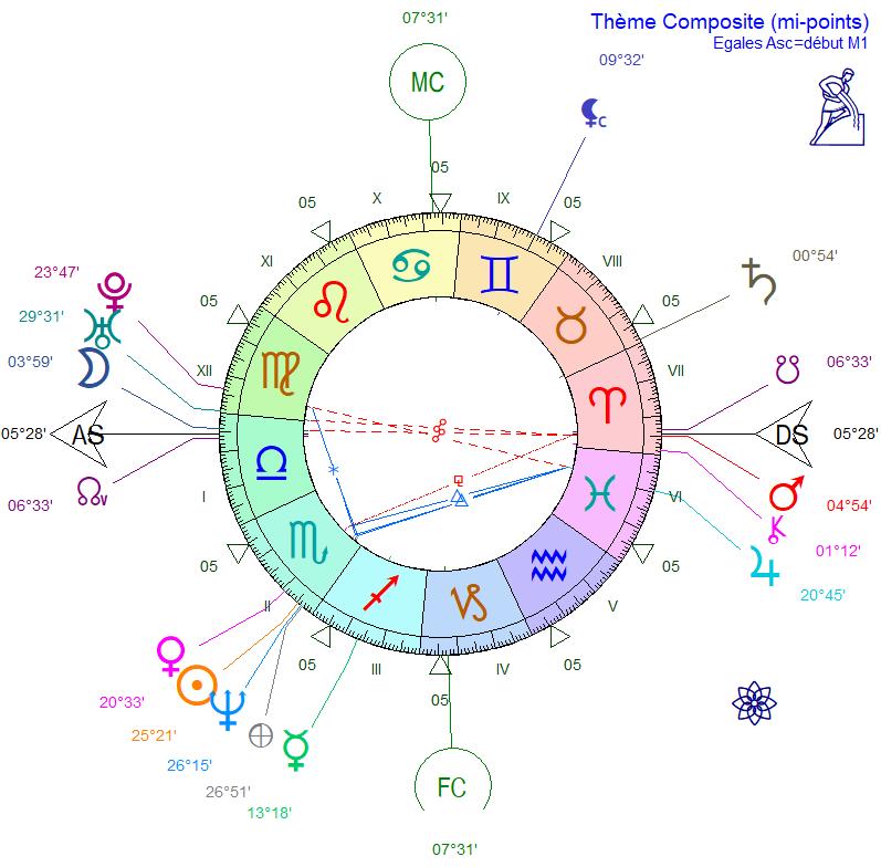 Mercure composite Compos17