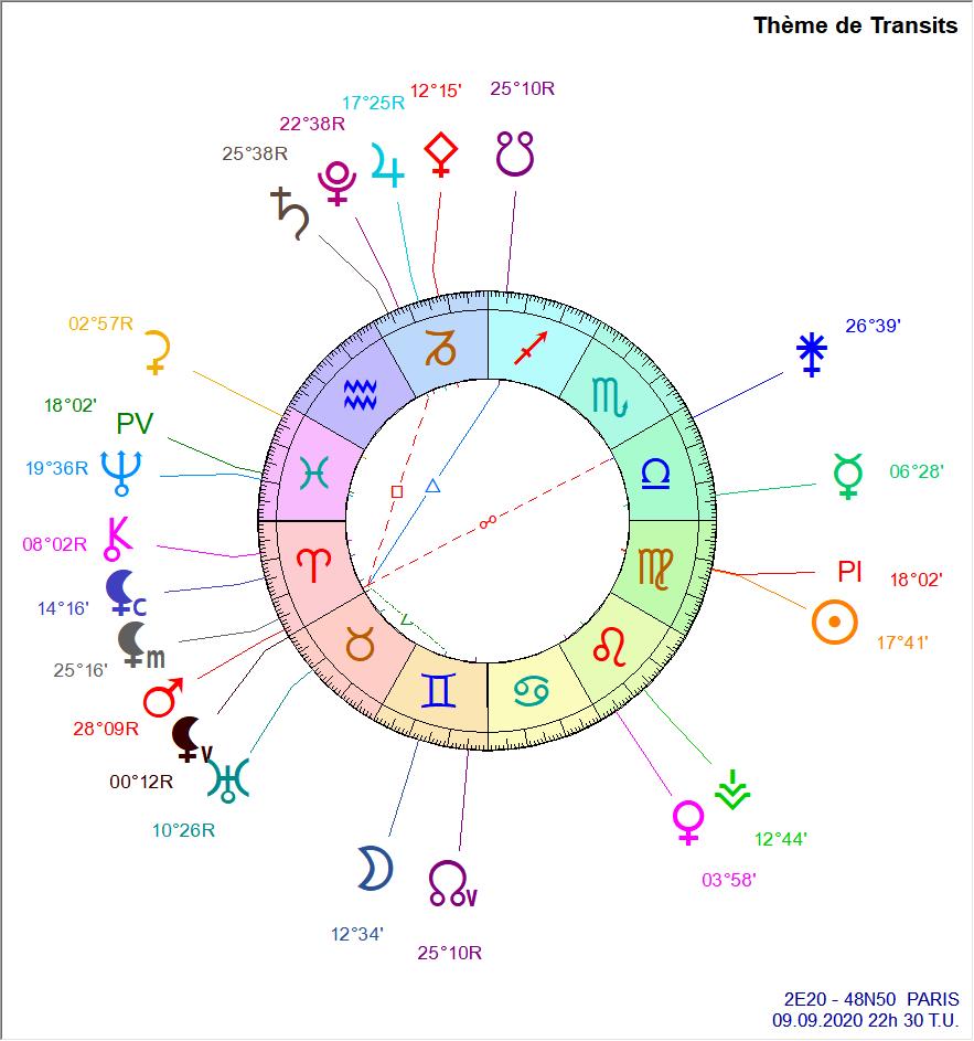 soleil - Le cycle Soleil - Mars Cycle_11