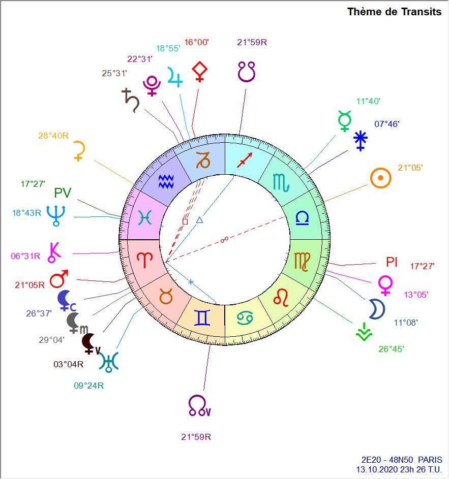soleil - Le cycle Soleil - Mars Cycle_12