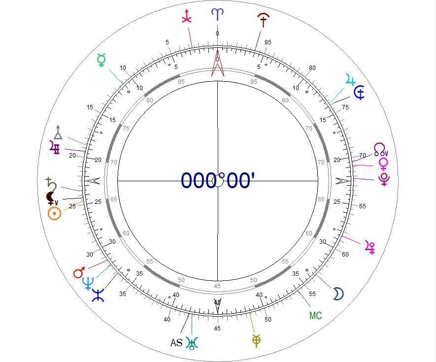 L'astrologie uranienne Hellra10