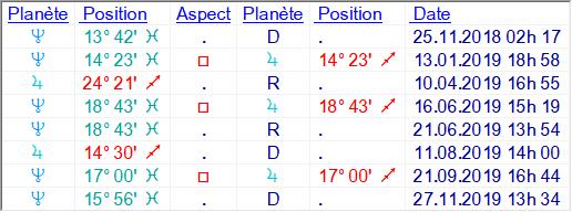 Jupiter carré Neptune - Page 2 Jupite14