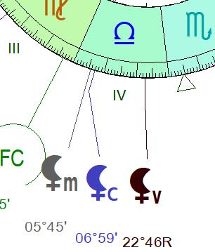 Lune noire corrigée calcul? Ln_cor10