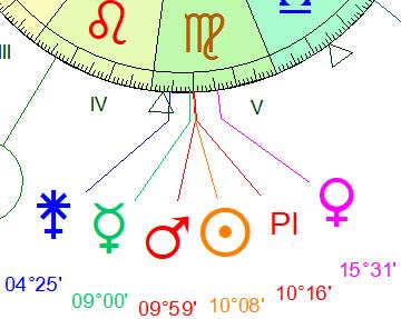 soleil - Soleil RS + PI Lunico17