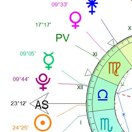 Mercure progressé redevient direct Lunico26