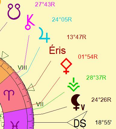 mars - Éris et Mars conjoints Lunico33