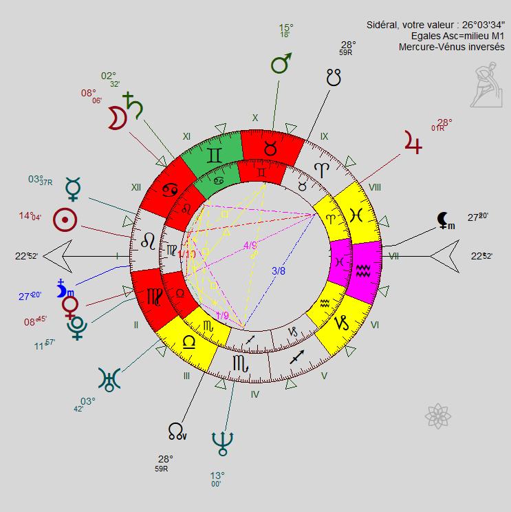 Double Zodiaque Lunico38
