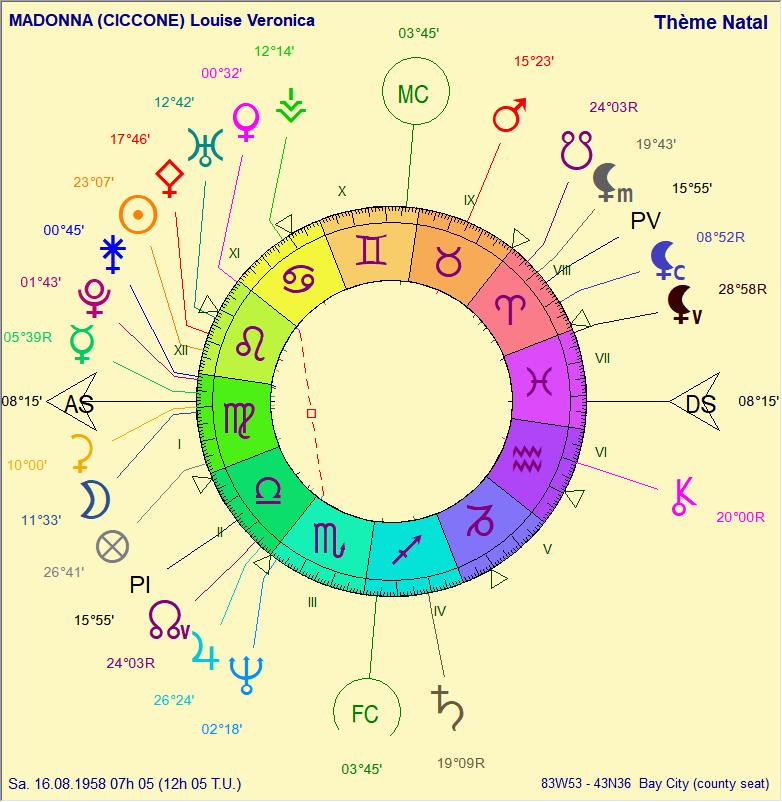 Vénus carré Neptune - Page 3 Madonn10