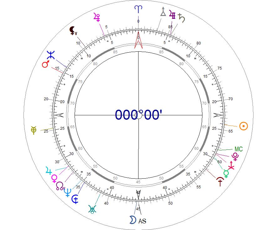 L'astrologie uranienne Maldor13
