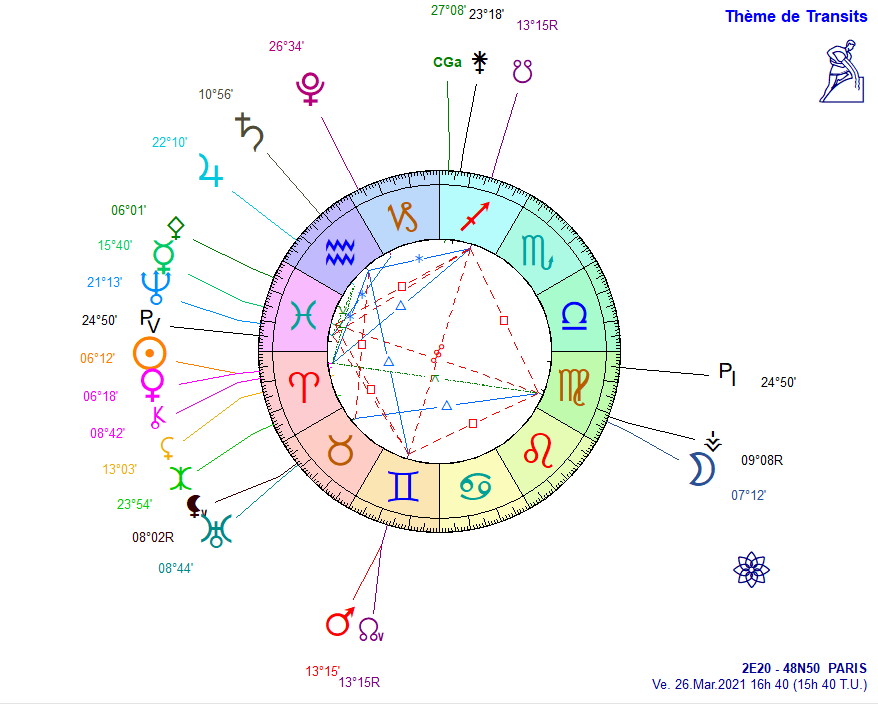 Mars + NN 2021 Mars__21