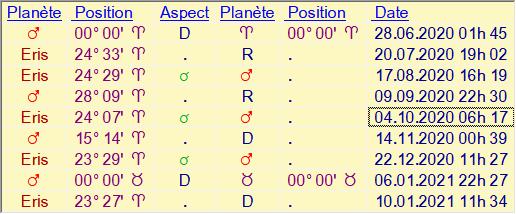 mars - Éris et Mars conjoints Mars_c11