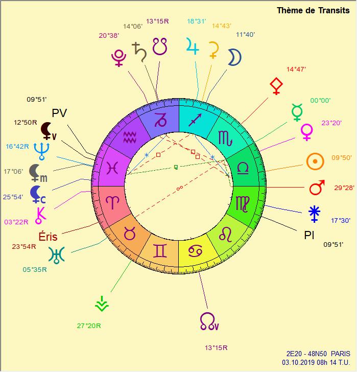 Mercure rétrograde en Scorpion - Page 3 Mercur26